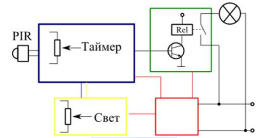LX19c упрощенная схема.