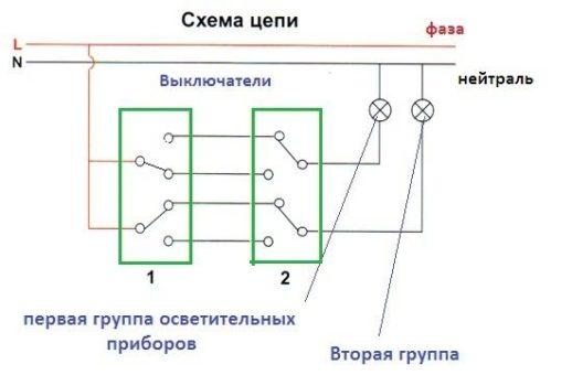 Если нажать клавишу первой группы подключение будет ПВ двойного №1, контакты перекинутся на нижнюю линию, цепь разомкнется и лампы погаснут