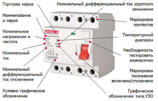 Обозначения на передней стороне дифавтомата
