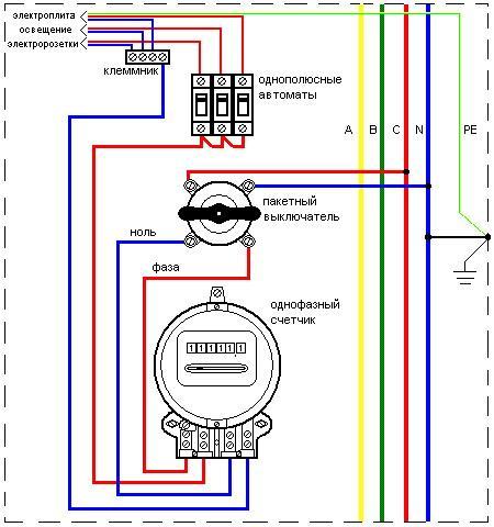 Три основных способа подключения счетчика «Меркурий»