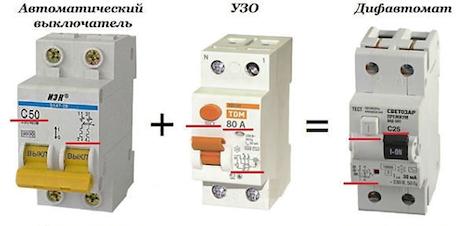 Основное визуальное отличие между автоматическими защитными выключателями