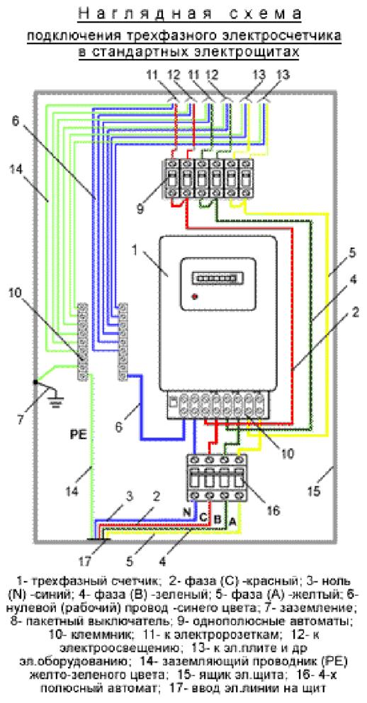 Как подключить однофазный электрический счетчик