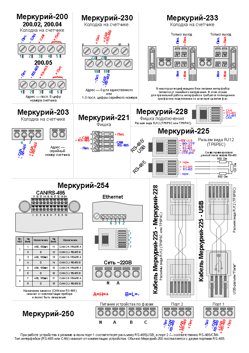 Схема подключения счетчика меркурий 230 фото 578