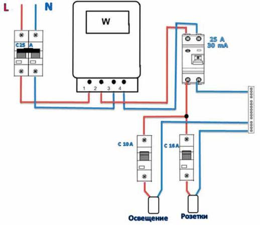 Схема подключения заземления к бытовым электроприб