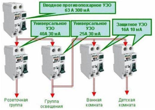 Схема установки аппаратов возле вводного автомата