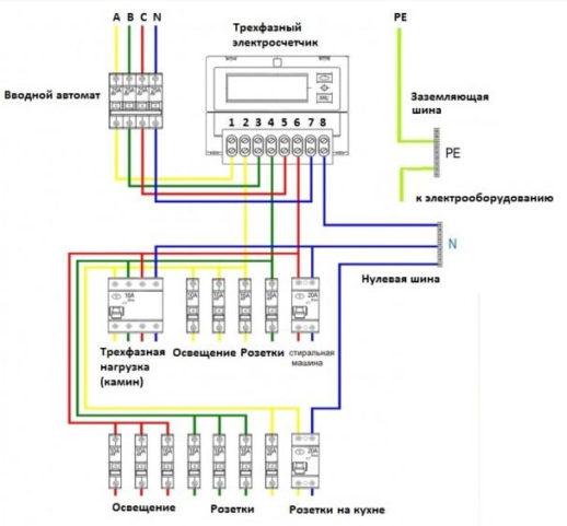 Схема подключения с заземлением оборудования.