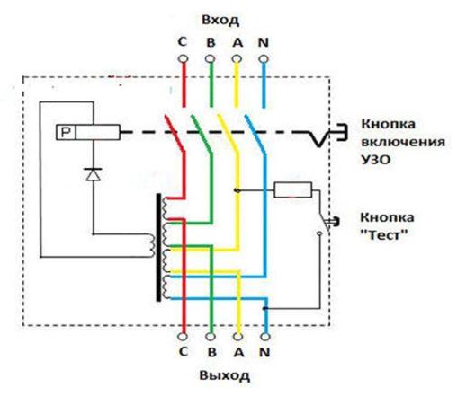 Схема подключения УЗО к сети.