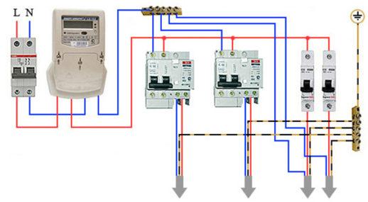 Простейшая схема подключения УЗО к однофазной электрической сети