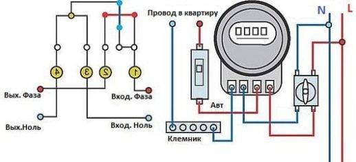 Схема подключения ЭМ, расположенного на общем электрощите этажа (СНиП 31-110-2003)