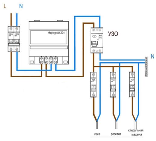 Схема 4-клеммного подключения однофазного счётчика электроэнергии Меркурий 201 с автоматами (СНиП 31-110-2003)