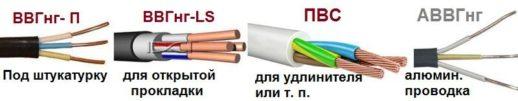 Иные виды кабелей