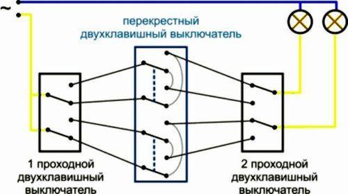 Перекрестный двухклавишный выключатель