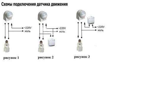1 – без использования выключателя. 2 – кнопка для выключения света. 3 – кнопка для включения света.