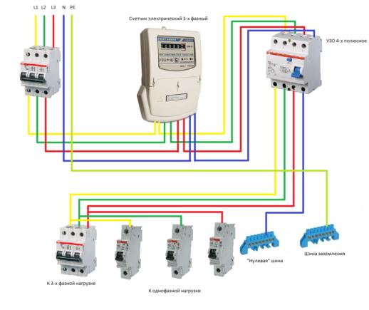 Схемы подключения УЗО для группы из 2, 3 и более автоматов