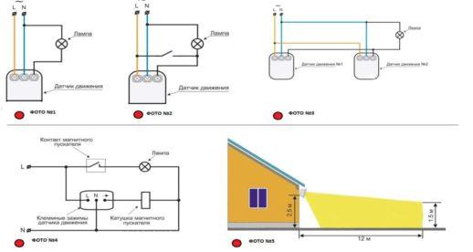 На фото: 1 – подключение устройства без выключателя; 2 – подключение с выключателем; 3 - подключение нескольких устройств; 4 – угол обзора.