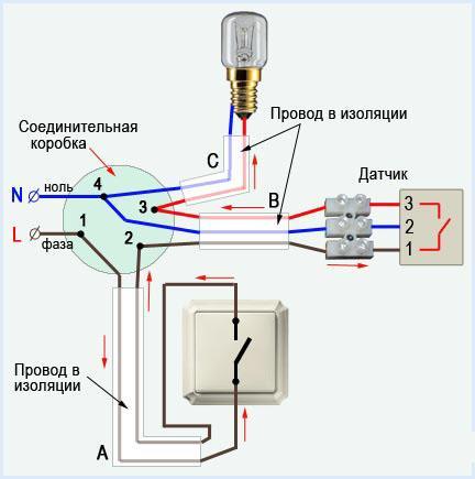 Пример соединения кабелей
