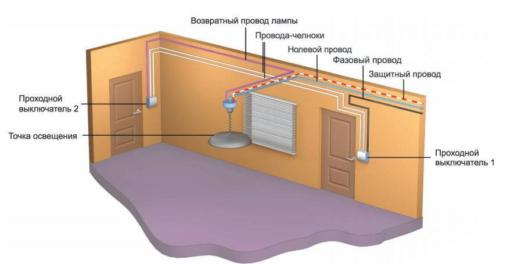 Схема подключения выключателя в квартире