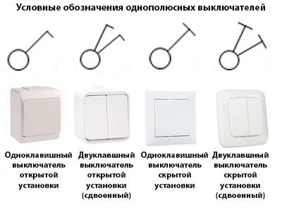 Условные обозначения однополюсных выключателей