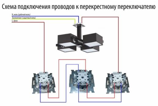 Схема подключения к перекрестному переключателю