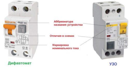 Отличия 2 устройств разных типов - УЗО и дифференциального автомата