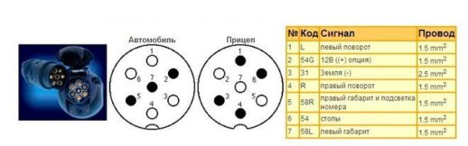 Схемы распиновки 7 контактного разъема