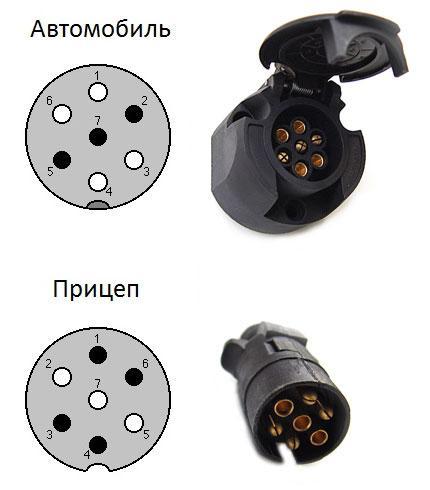 5 нюансов о подключении розетки фаркопа
