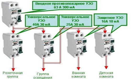Ступенчатая схема подключения УЗО